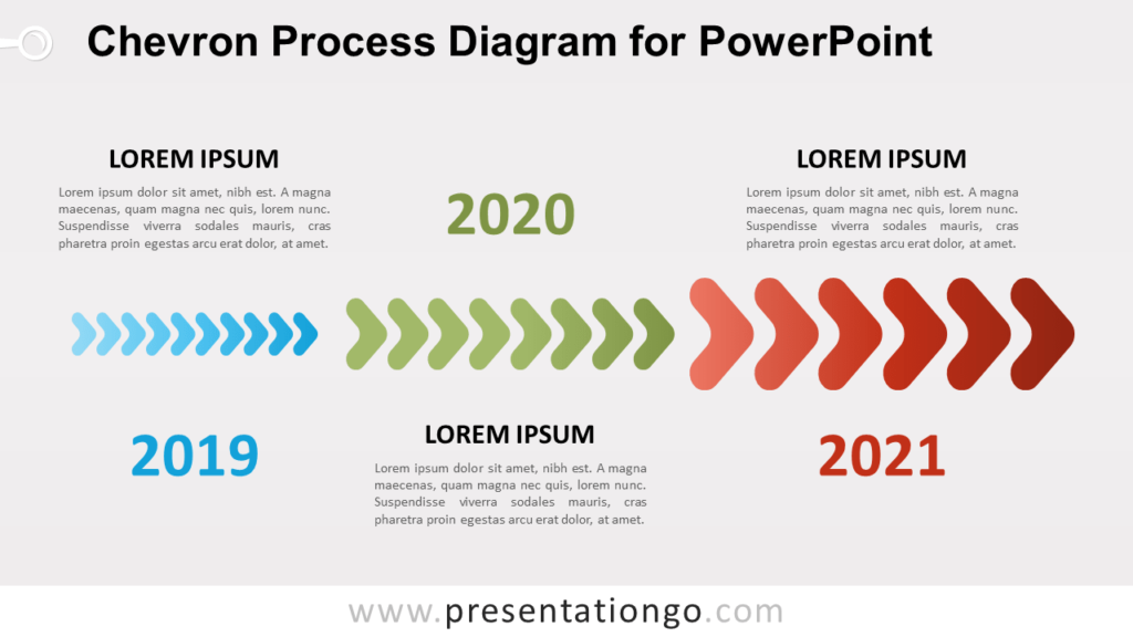 Free Chevron Process for PowerPoint