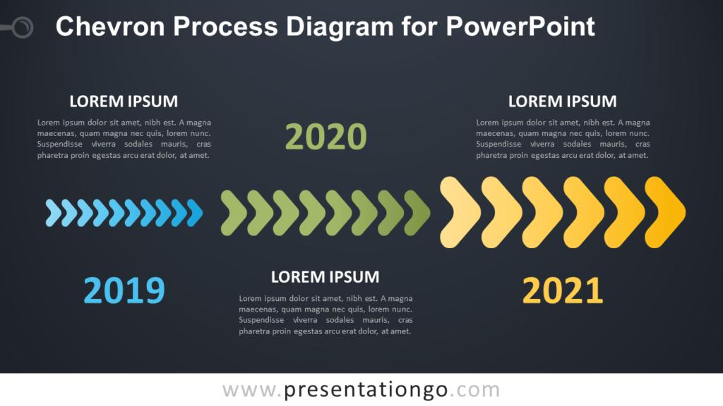 Free Chevron Process for PowerPoint - Dark Background