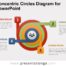 Free Concentric Circles Diagram for PowerPoint