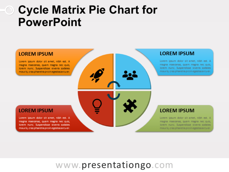 Free Cycle Matrix Pie Chart for PowerPoint