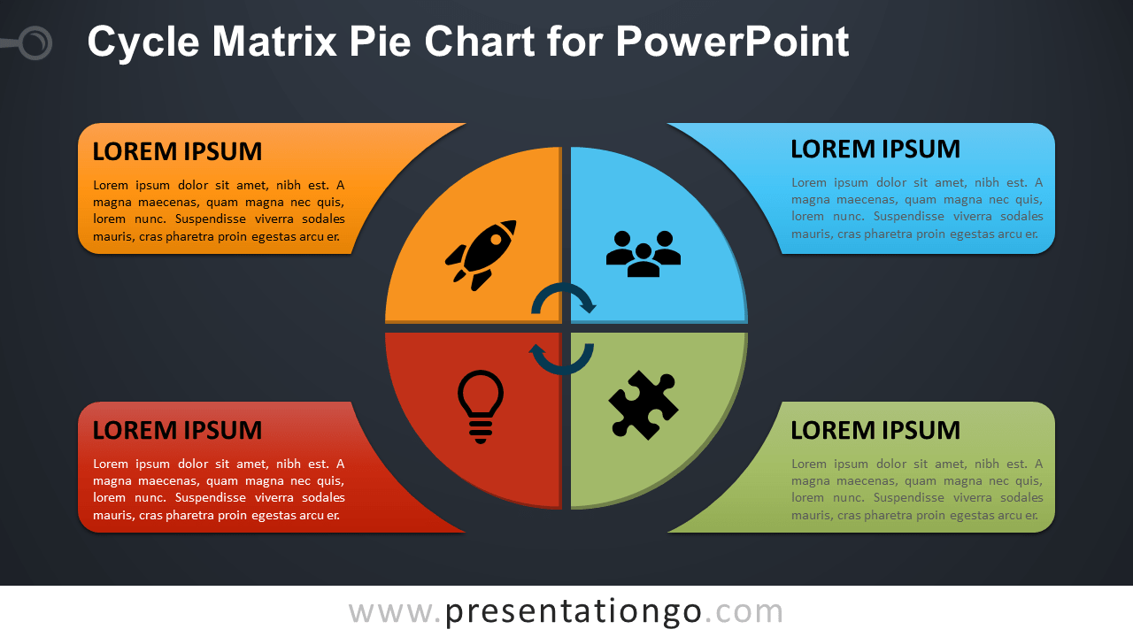 Free Cycle Matrix Pie for PowerPoint - Dark Background