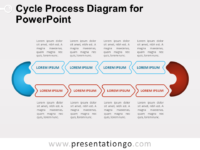 Free Cycle Process Diagram for PowerPoint