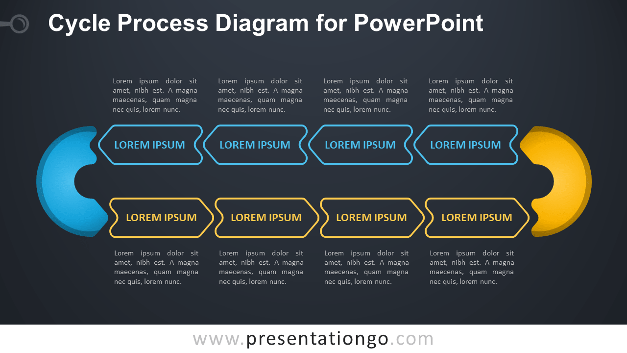 Free Cycle Process for PowerPoint - Dark Background