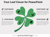 Free Four-Leaf Clover for PowerPoint