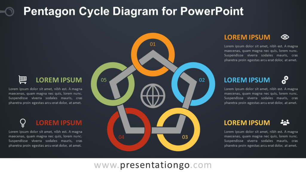 Free Pentagon Cycle and Circles Diagram for PowerPoint - Dark Background