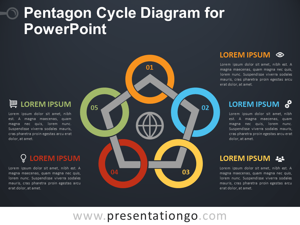 Free Pentagon Cycle Diagram for PowerPoint - Dark Background