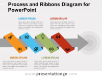 Free Process and Ribbons Diagram for PowerPoint