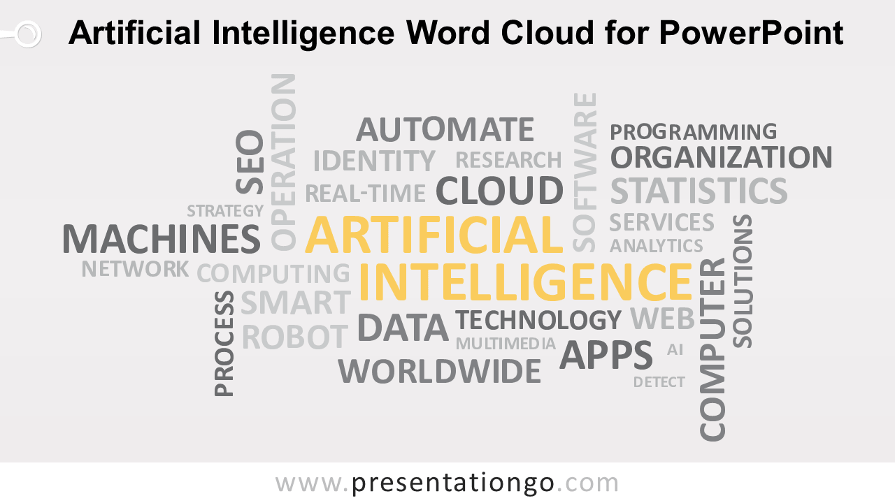 Free Artificial Intelligence (AI) Word Cloud for PowerPoint