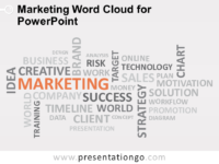 Free Marketing Word Cloud for PowerPoint