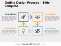 Outline Design Process for PowerPoint and Google Slides