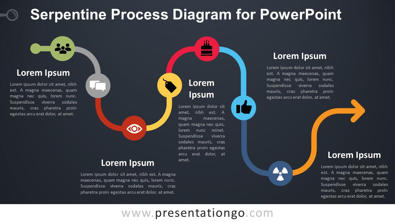 Free Serpentine Process for PowerPoint - Dark Background