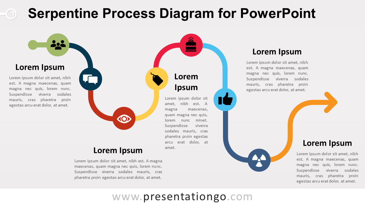 Free Serpentine Process for PowerPoint