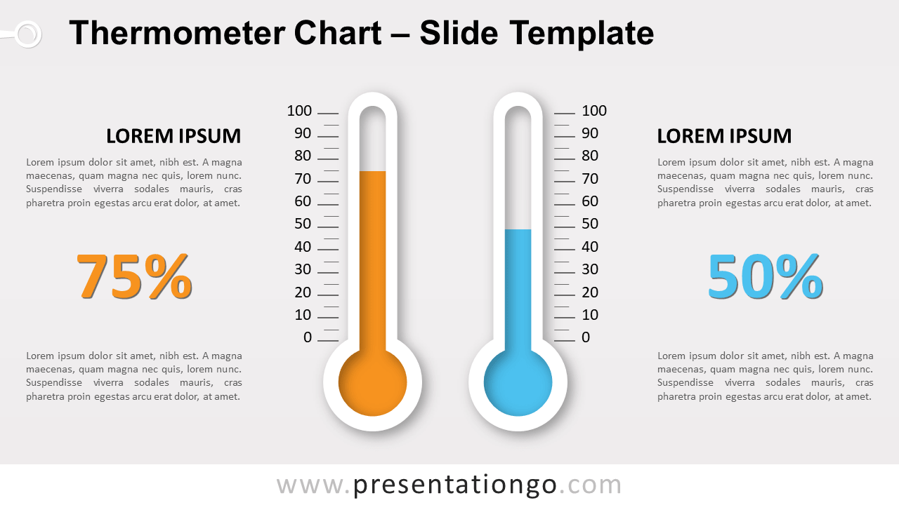 Thermometer Chart for PowerPoint and Google Slides