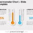 Thermometer Chart Slide Template