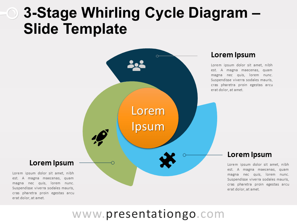 3-Stage Whirling Cycle Diagram for PowerPoint and Google Slides