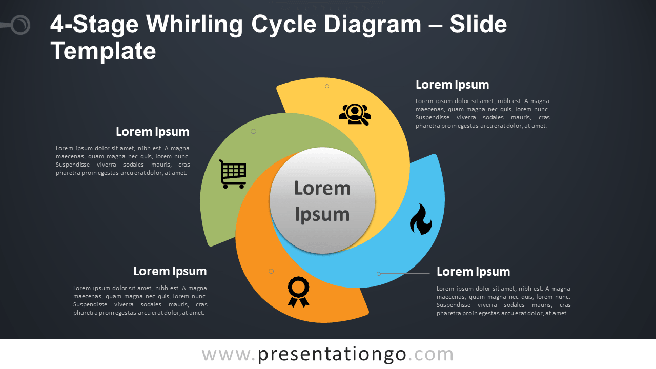 4-Stage Whirling Cycle Diagram for PowerPoint