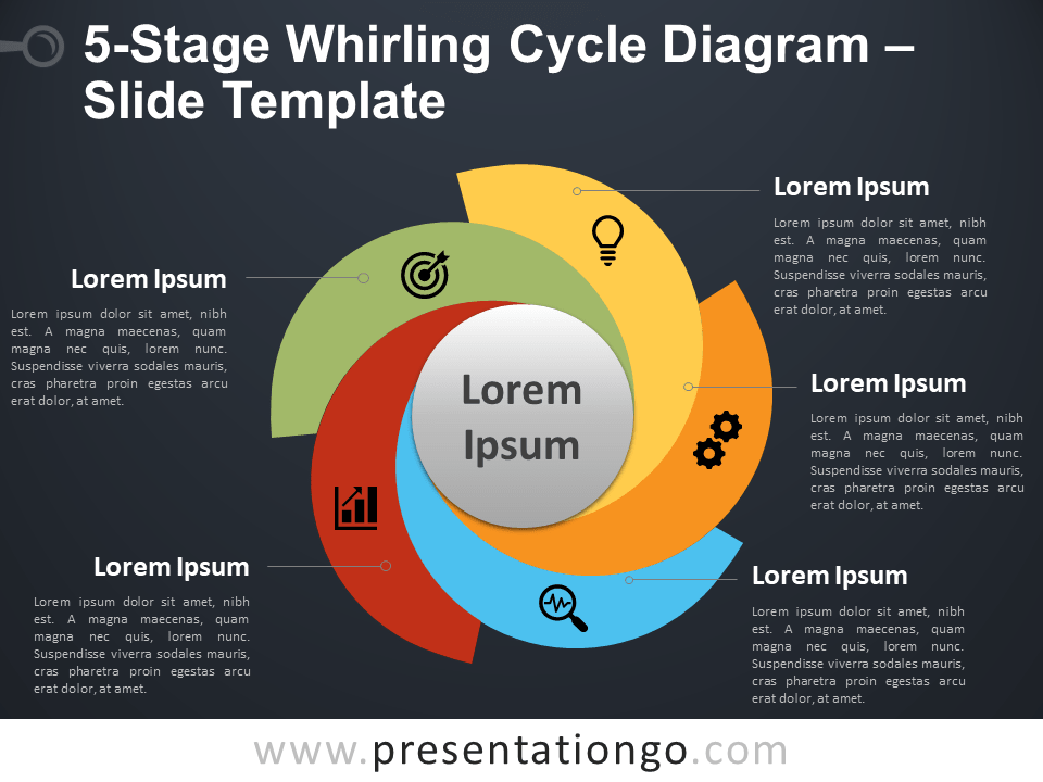 5-Stage Whirling Cycle