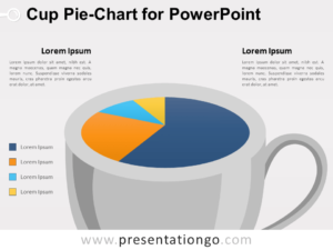 Cup Pie-Chart for PowerPoint