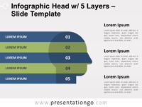 Infographic Head with 5 Layers