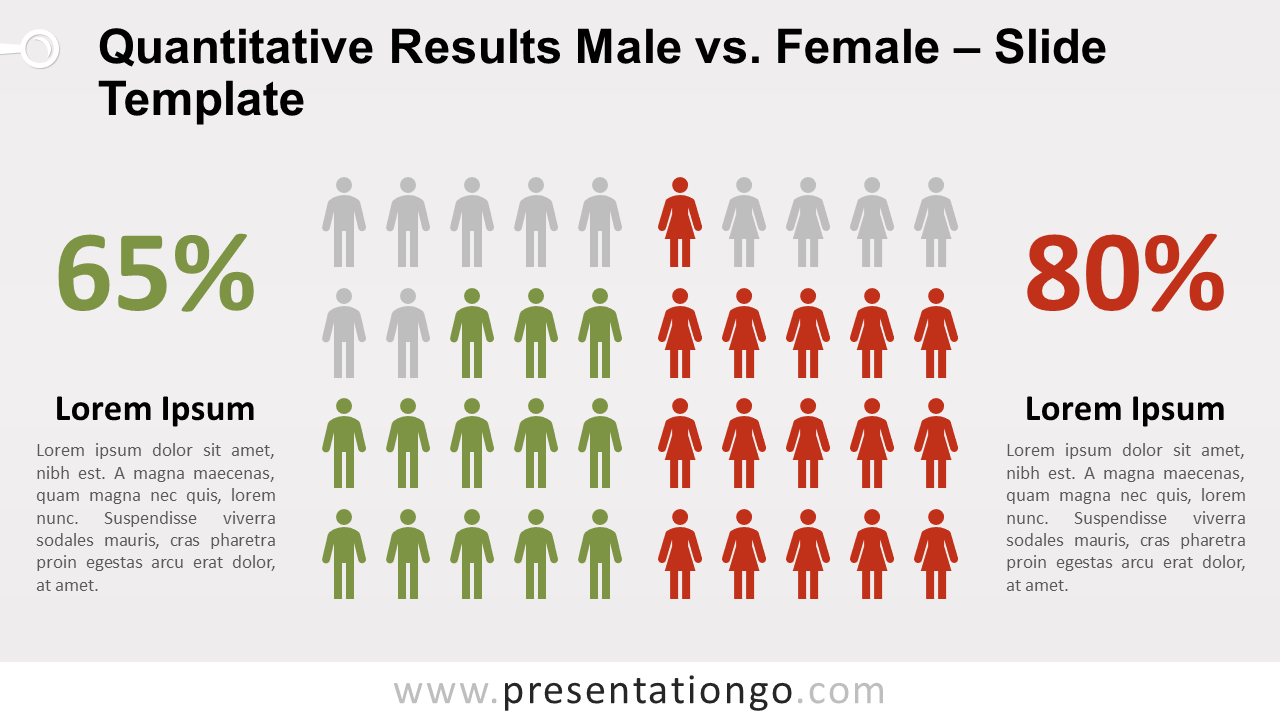 Free Male vs Female for PowerPoint- and Google Slides