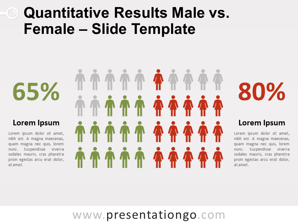 Male vs Female Slide Template