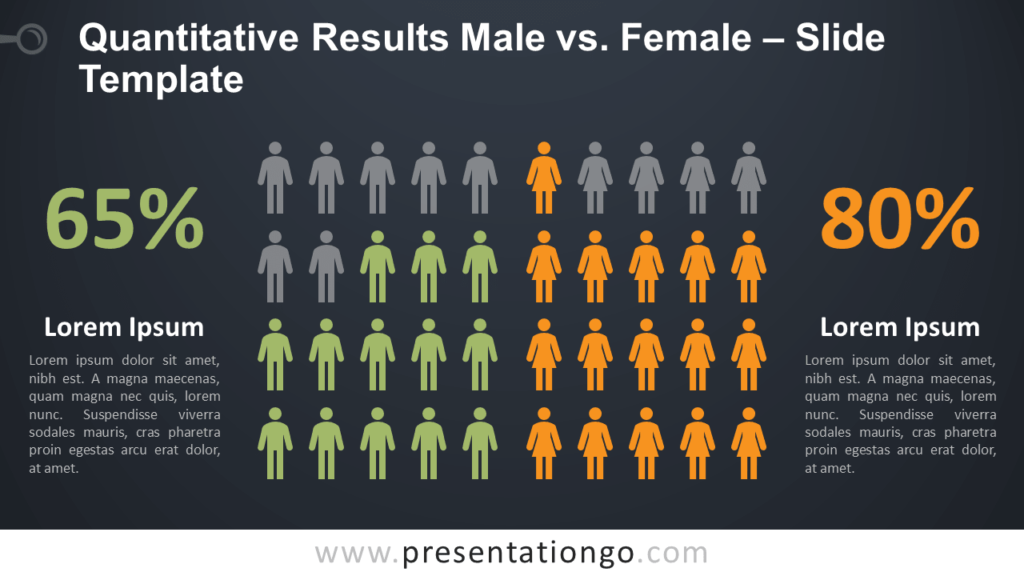 Male Female for PowerPoint- and Google Slides