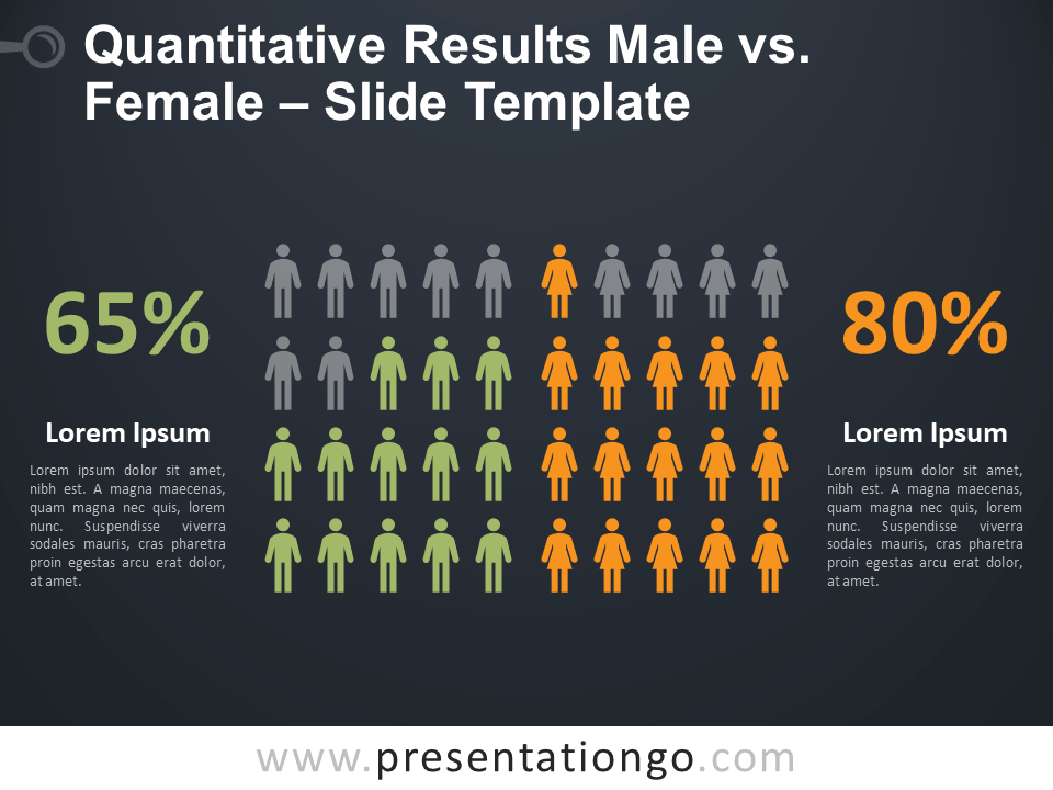 Quantitative Results Male vs Female Slide Template