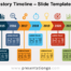Free History Timeline for PowerPoint