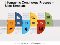 Free Infographic Continuous Process
