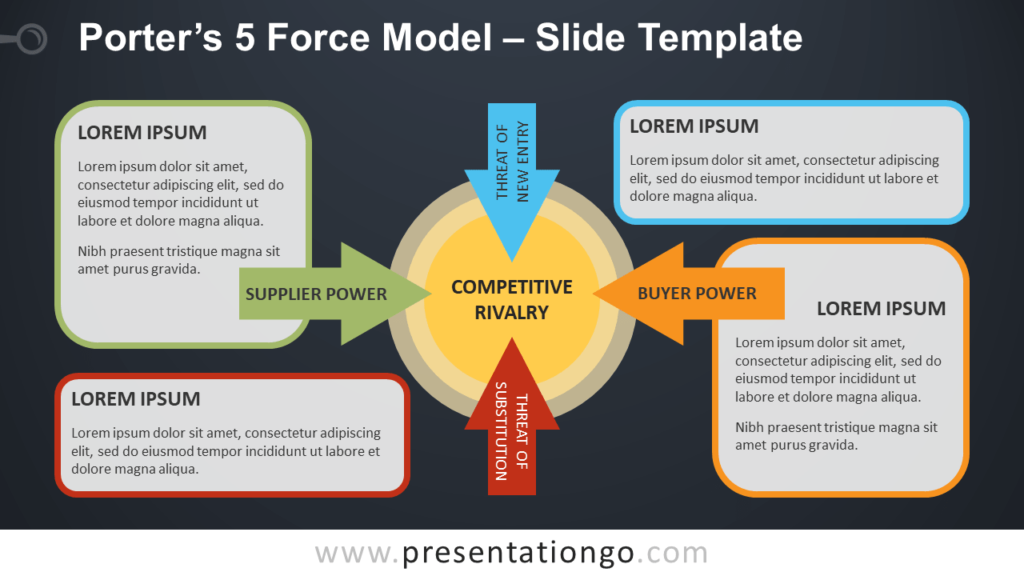 Free Porter's Five Forces Model for PowerPoint