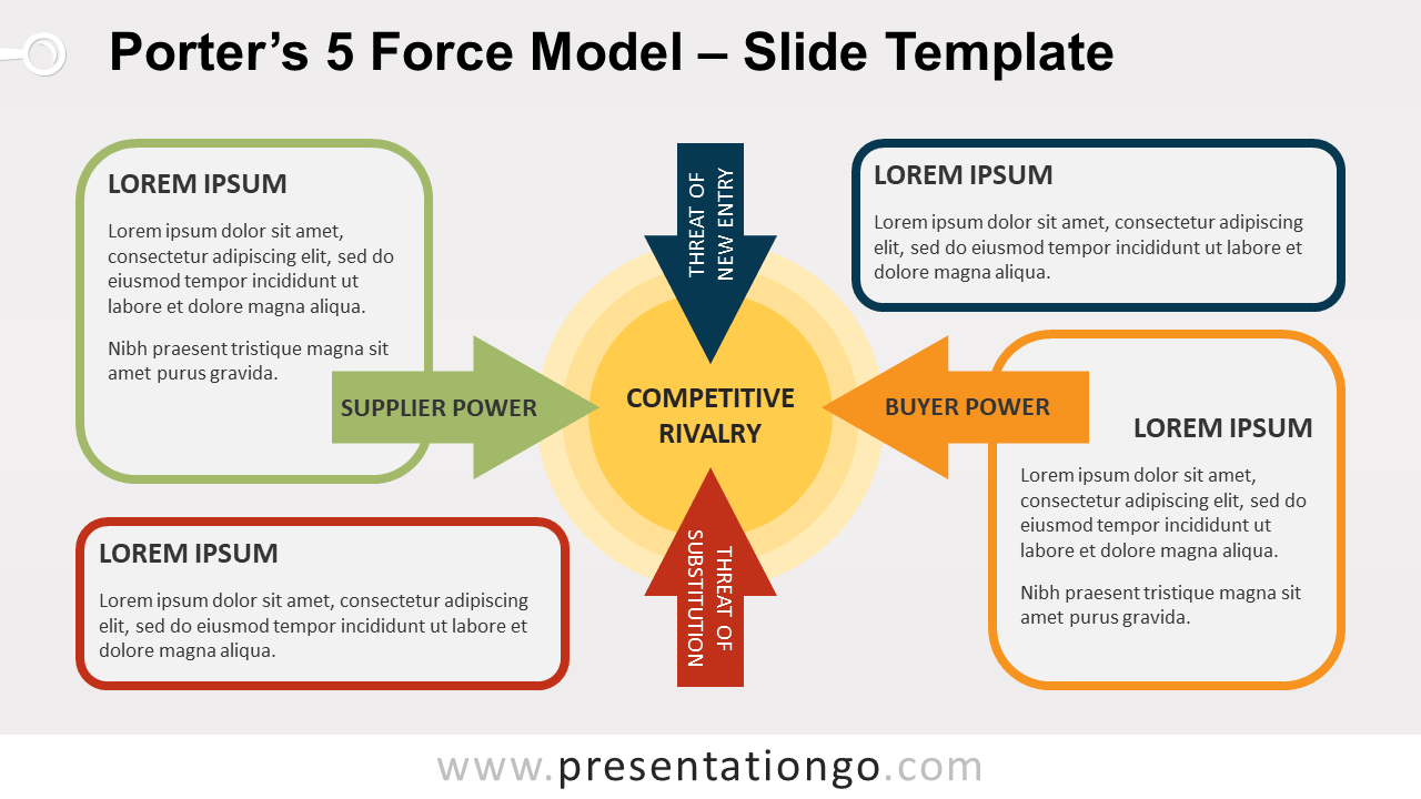 Free Porter's Five Forces Model for PowerPoint and Google Slides