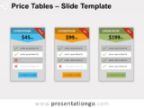 Free Price Tables for PowerPoint