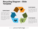Free Recycling Diagram for PowerPoint