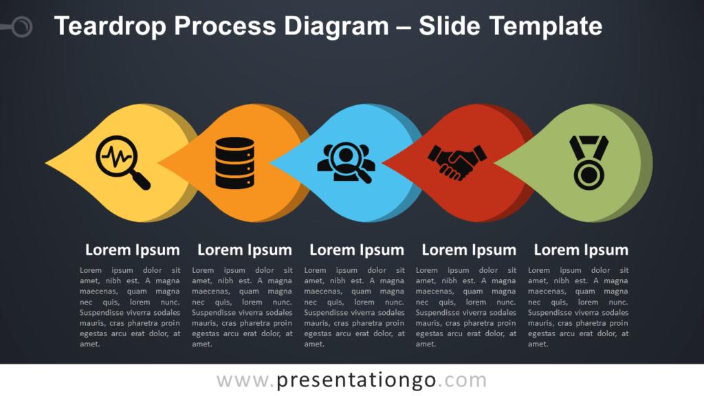 Free Teardrop Process Diagram for PowerPoint