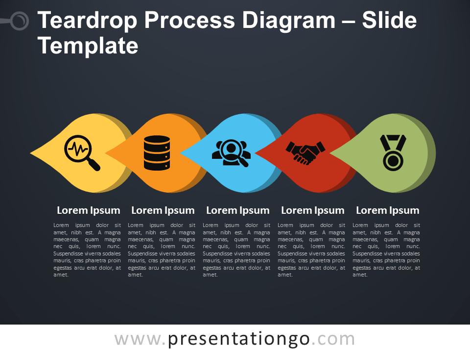 Free Teardrop Process Diagram Template