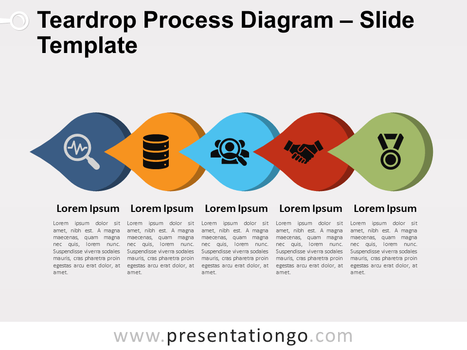 Free Teardrop Process Diagram