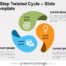 Free 3-Step Twisted Cycle Slide Template