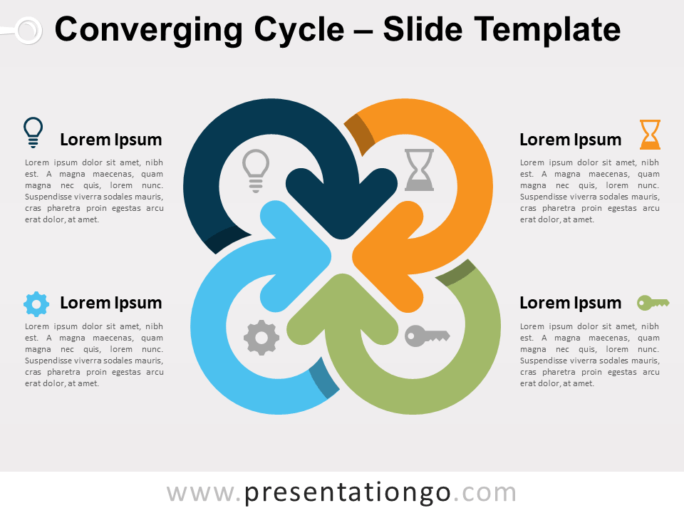 Free Converging Cycle Diagram
