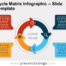 Free Cycle Matrix Infographic Slide Template