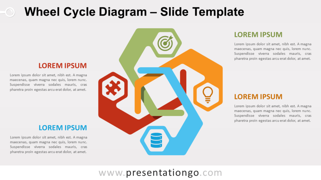 Free Wheel Cycle Diagram for PowerPoint and Google Slides