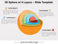 Free 3D Sphere with 4 Layers Slide Template