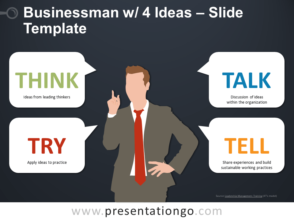 Free Businessman with 4 Ideas Template