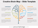 Free Creative Brain Map PowerPoint Diagram