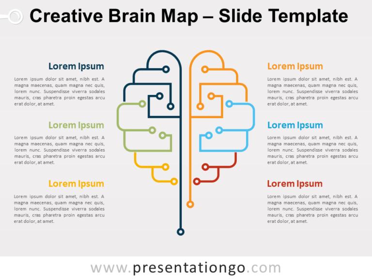 Free Creative Brain Map PowerPoint Diagram
