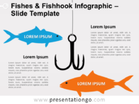 Free Fishes and Fishhook PowerPoint Infographic