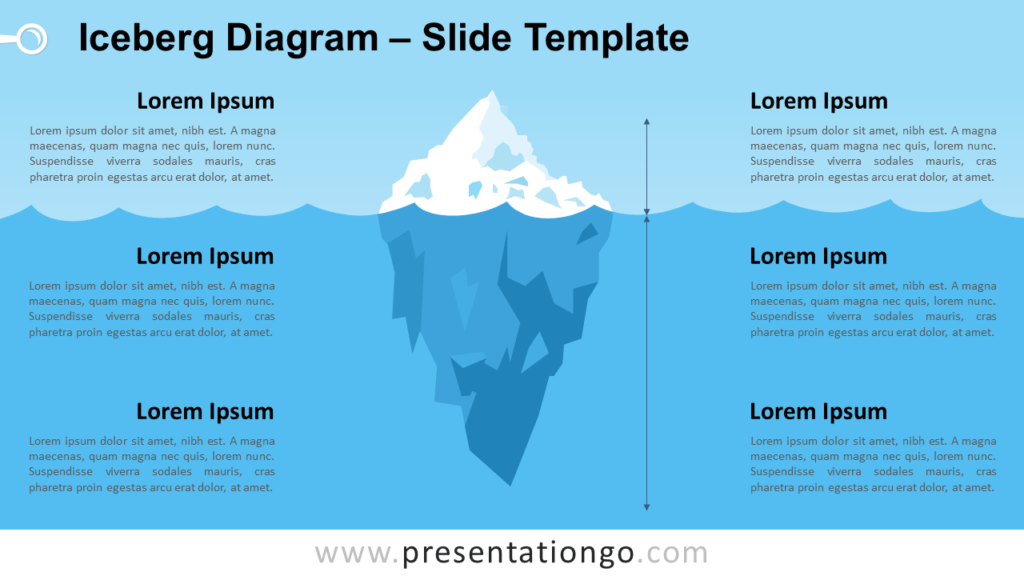 Free Iceberg Diagram for PowerPoint and Google Slides