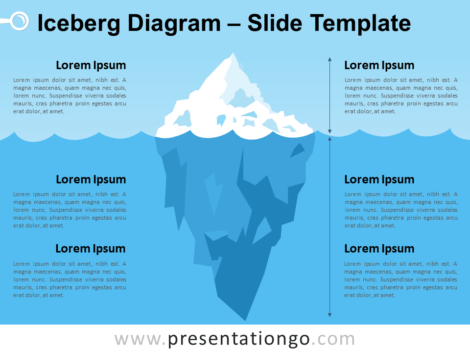 Free Iceberg Diagram for PowerPoint