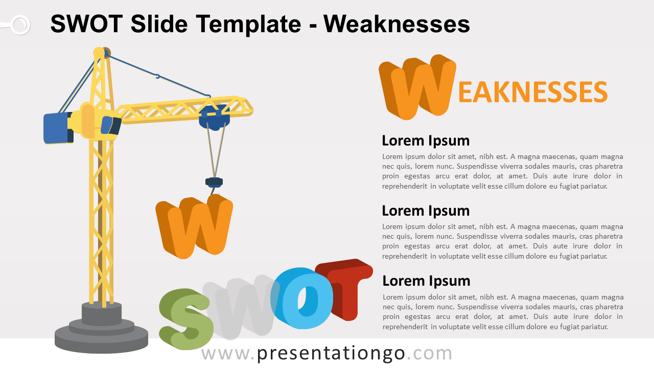 WEAKNESSES - SWOT Analysis for PowerPoint and Google Slides
