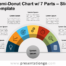 Free Semi-Donut Chart with 7 Parts PowerPoint Template