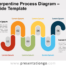 Free Serpentine Process Diagram PowerPoint Template